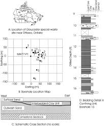 capturing geological realism in stochastic simulations of rock