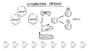 interaction design interaction design is a complex phenomenon frederick amstel