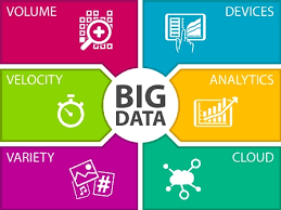 bid data keyrus consultant big data h f
