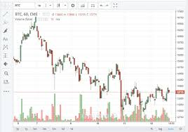 bitcoin x4 review bitcoin price analysis january 17 s new moon wu wei dao