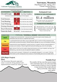 Colorado Fourteeners Map by Colorado 14ers Statewide Report Card Colorado Fourteeners Initiative