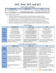 sat essay sample prompts may 7 sat essay