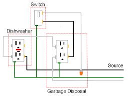 electrical how should i wire a gfci outlet and switch to ripping