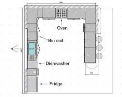 Kitchen Planning Ideas Kitchen Design Planning Kitchen Design Planning Marvelous Kitchen
