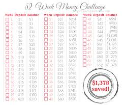 Challenge Tips 52 Week Money Challenge Printable A Helicopter