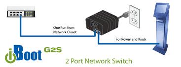 iboot web power switch dataprobe