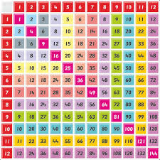 free printable large multiplication chart excel times table chart charts free printable to print 1 12 pdf up