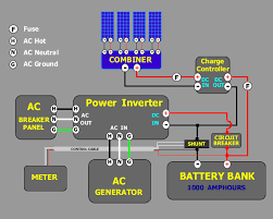 circuit diagrams of exle solar energy wiring systems