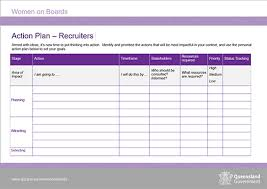lesson plan template qld resources department of communities child safety and disability