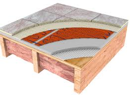 electric radiant floor heating electric floor warming and