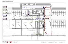 Cattle Barns Designs Successful Robot Barn Design 11 11 2016 All American Co Op