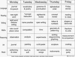 preschool lesson plan template pinterest blank pre k free