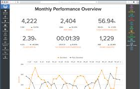 seo monthly report template rankdrive prepare your report