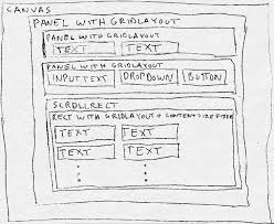 grid layout how to user interface how to have grid layout components with different