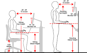 Stand Up Desk Height Should I Sit Or Should I Stand Maybe Both Good Diagrams That