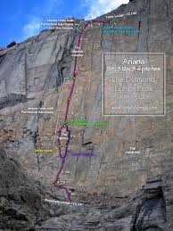 Longs Three Climbs In Rmnp Longs Peak The Diamond The Spearhead