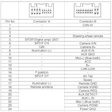 pioneer plugs diagram ge profile diagram u2022 wiring diagram database