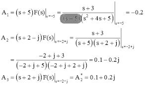 laplace transform table calculator the inverse laplace transform