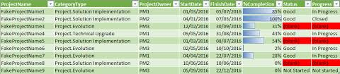 Excel 2010 Pivot Table How To Remove Blank Values In Your Excel Pivot Table Mpug