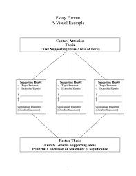 Narrative Essay Rubric  th Grade   Speedy Paper