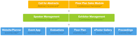 Baltimore Convention Center Floor Plan Bring Your Event Together Cadmiumcd