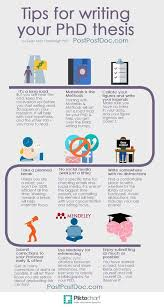 ideas about Academic Writers on Pinterest   Academic Writing