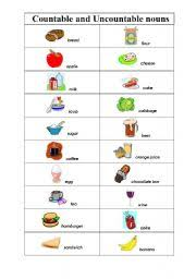 Countable And Uncountable Nouns Teaching Countable And Uncountable Nouns Worksheet By Bohda