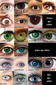 image of printable eye type chart character physical description