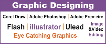 graphic designing courses in lahore ncc computer college