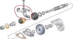 softail wiring help needed harley davidson forums