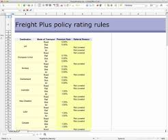 Spreadsheet Software Examples Examples Of Spreadsheet Software Free Laobingkaisuo Com