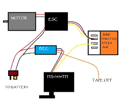 definitive wiring diagrams for becs rx servos motors etc page 7