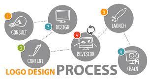 design a logo process understanding the process of logo design los angeles printing