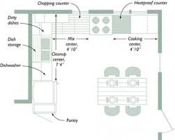 how to layout a kitchen kitchen layouts plans best small ideas image of photos design