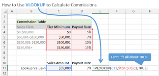 percentage calculator excel how to calculate commissions in excel with vlookup