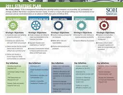 doc 25503143 strategic plan template u2013 9 free strategic planning