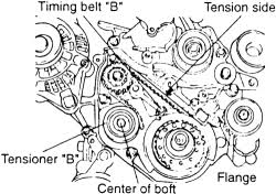 2001 hyundai accent timing marks how to adjust the timing for engine
