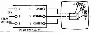 honeywell 2 port zone valve wiring diagram gooddy org
