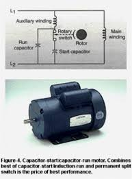 Ceiling Fan Capacitor Connection Diagram How Can I Connect A 5 Hp 220 Volt Reversible Capacitor Start In