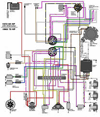 yamaha outboard wiring harness diagram wiring diagrams