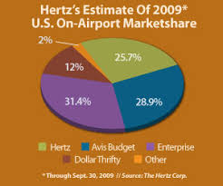 Car Rental Estimate by 2010 Business Travel Survey Car Rental Industry Approaches A