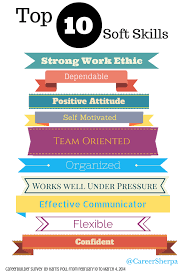 Job Skills To Put On Resume by To Wow Employers Be Sure To Include These Soft Skills On Your