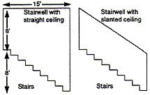 how to measure the square footage of a house how to estimate wallcoverings association wa