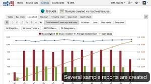 data analysis sample report eazybi reports and charts plugin for jira new version youtube try ad free for 3 months