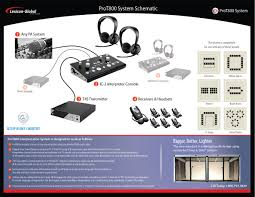 simultaneous translation equipment and simultaneous interpretation