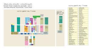 Nmu Campus Map Nuclear Medicine