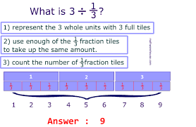 whole number divided by unit fraction worksheet with answer key