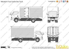 mitsubishi fuso canter box truck jpg 1280 905 trucks