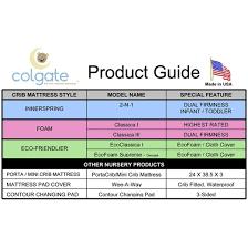 colgate crib mattress colgate 2 in 1 innerspring crib mattress white target