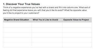 how to define your core brand values and why you should